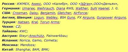Основные производители пневмат.оружия